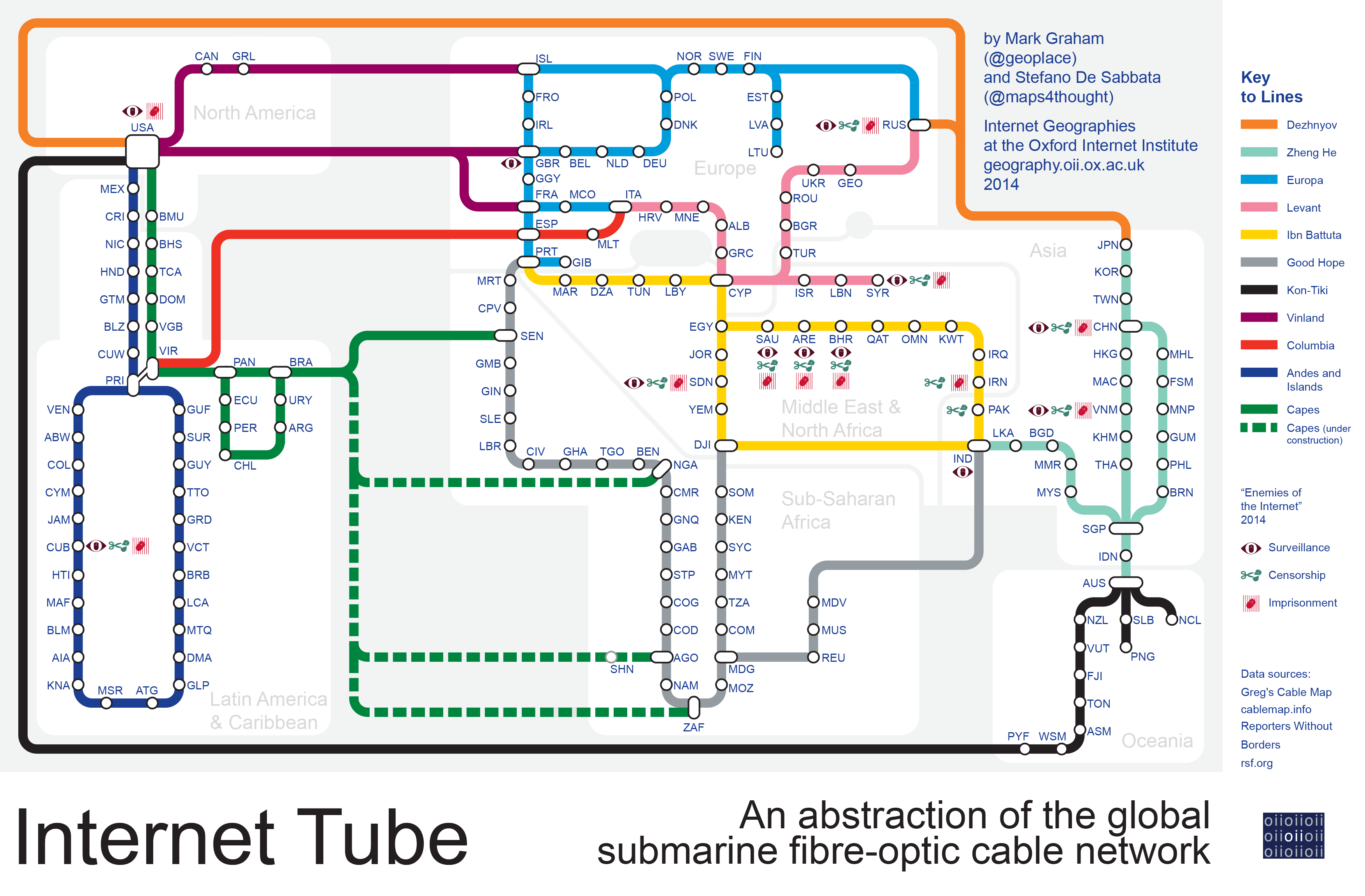 Abstraction of Global Submarine Fibre-optic Cable Network